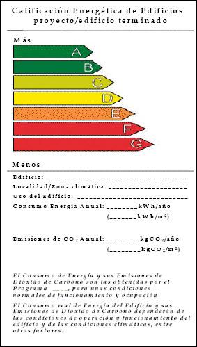 grafico calificacion energetica
